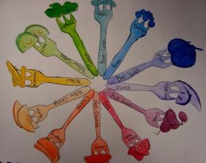 colour-wheel
